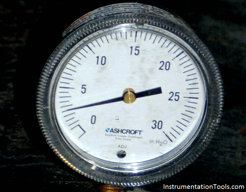 Pressure Gauge Selection