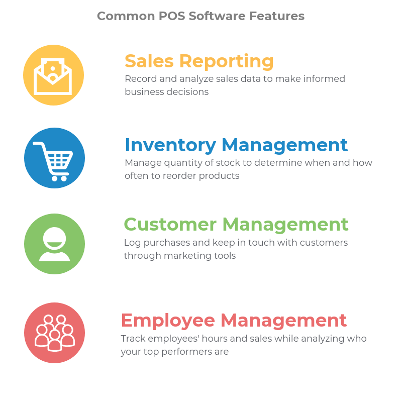 sales reporting customer management inventory management employee management pos software