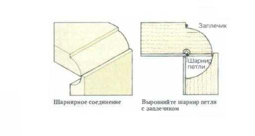 шпунт фрезером