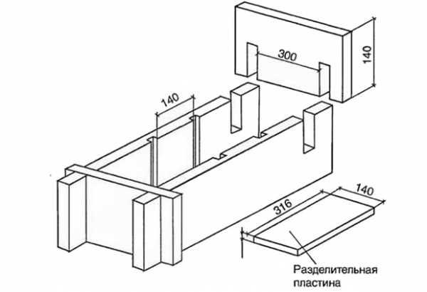 формы для блоков своими руками чертежи