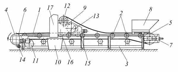 Ленточный конвейер описание принцип работы руководство по ремонту и техническому обслуживанию транспортер