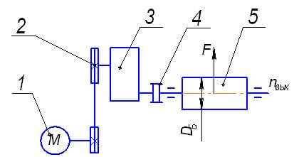 Привод ленточного конвейера устройство авито транспортер т5 бу