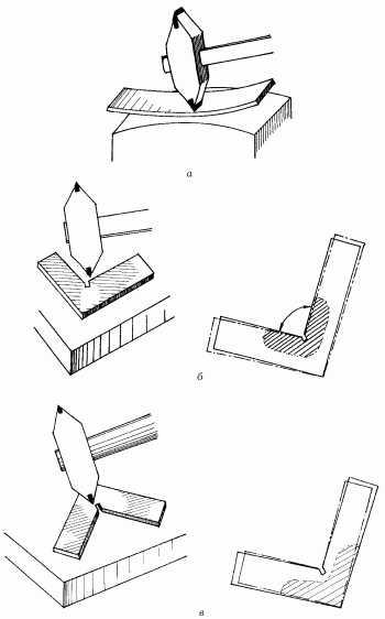 как править листовой металл