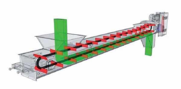 Скребковые конвейеры принцип работы конвейеры для мойки