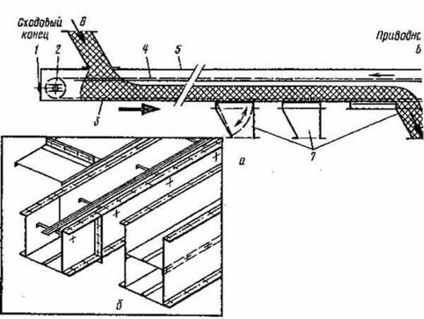 Скорость скребковых конвейеров габариты размеры фольксваген транспортер