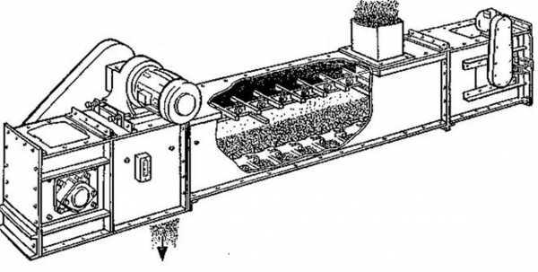 Скребковый конвейер принцип работ столовая элеватора